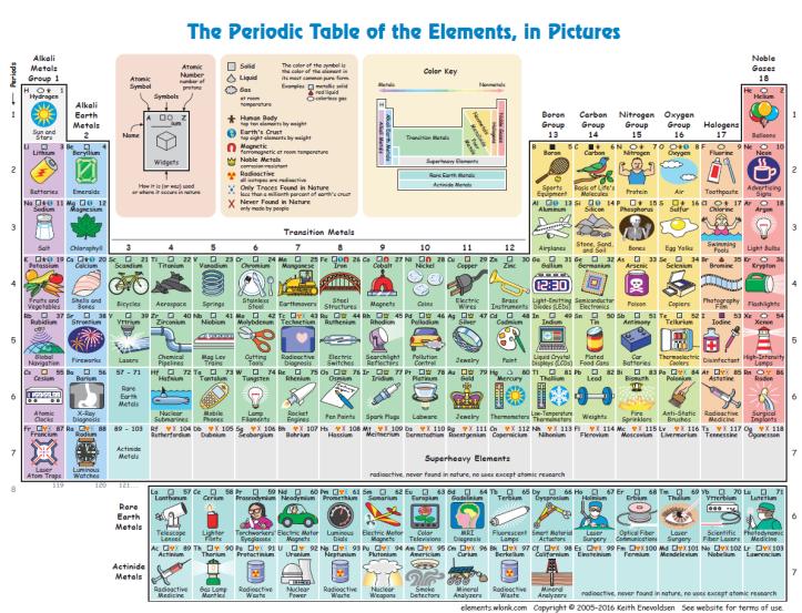 periodic-2017-01-31-07-13.png